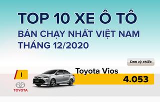 [Infographic] TOP 10 ô tô bán chạy nhất tháng 12/2020: Toyota Vios đạt doanh số kỉ lục trong năm